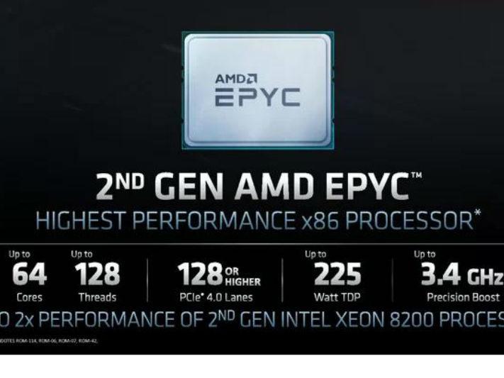 AMD发布64核128线程霄龙EPYC 7H12服务器CPU